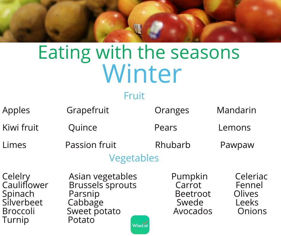 Eating in seasons - Facebook Post